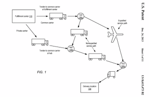 Logistics network, outlined in the patent