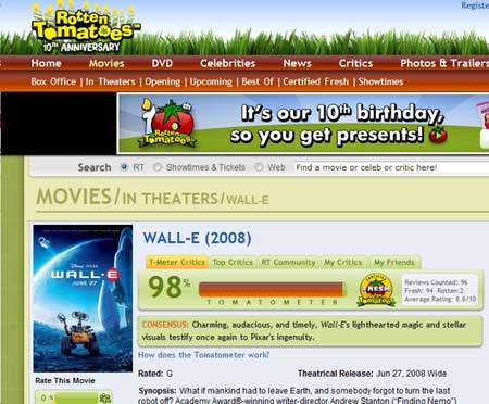 How Rotten Is Rotten Tomatoes Consumer Value Creation