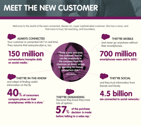 how-to-survive-and-thrive-in-the-customer-revolution-exacttarget-infographic