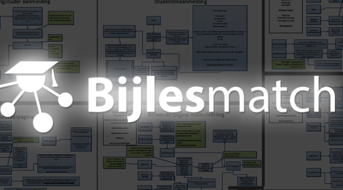 A Real-Life Case From The Netherlands: Tutoring Platform BijlesMatch.com