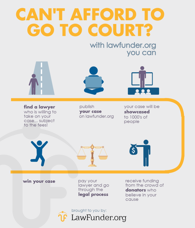 Fund your way to court
