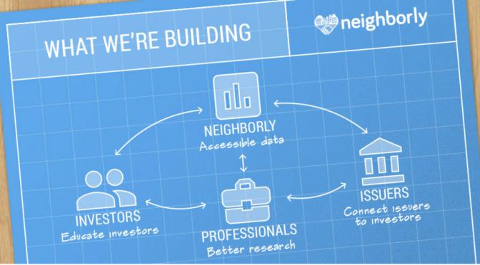 Neighborly: the crowdfundingplatform for public bonds