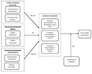 conceptual-framework-academic-paper