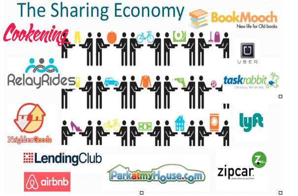 The Insurance Industry Is Taking Advantage of the Sharing Economy