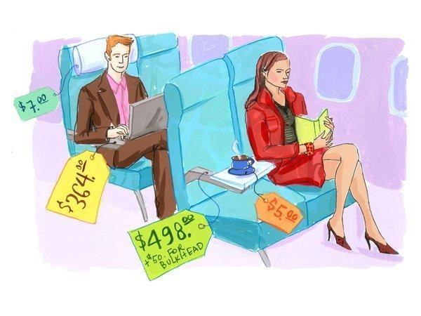 Consumer driven pricing and personalization in the airline industry