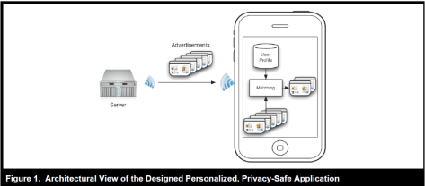 Personalized privacy-safe application